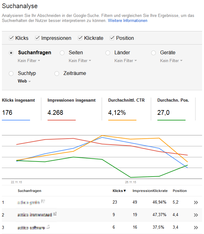 Search Console Suchanalyse